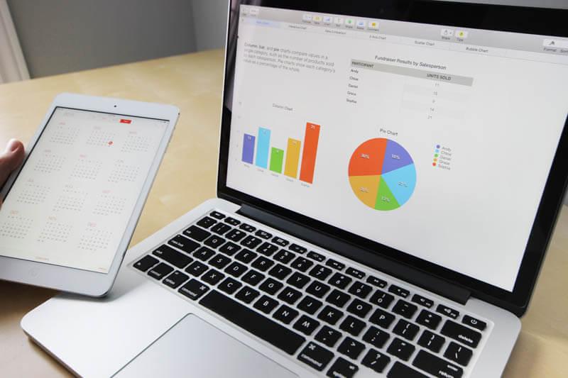 Quali vantaggi porta la gestione online delle commesse?