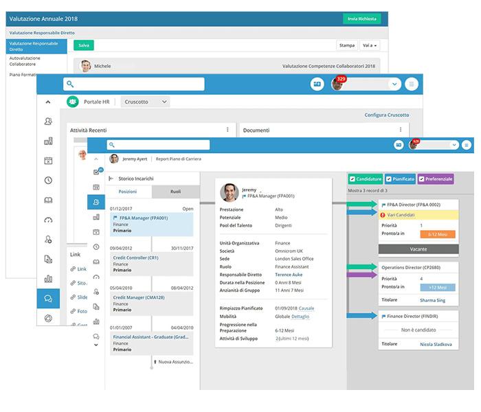 Software di gestione delle risorse umane People@Team di Peoplelink
